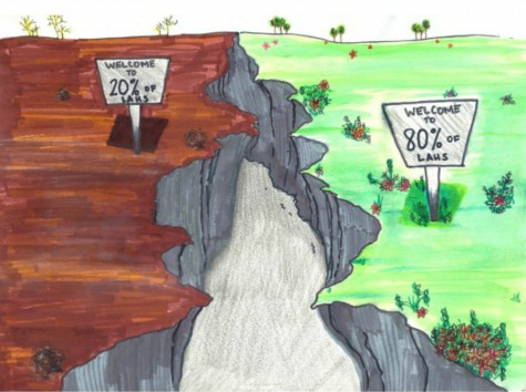 The Gap: Exploring The Socioeconomic Gap At LAHS