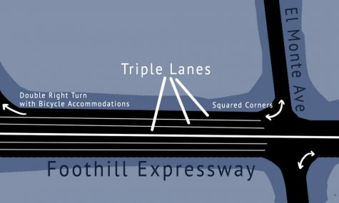 Foothill Improvement Project Aims to Reduce Congestion