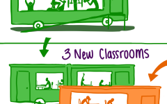 Classroom Space: School Splits Weight Room, Rents Portable