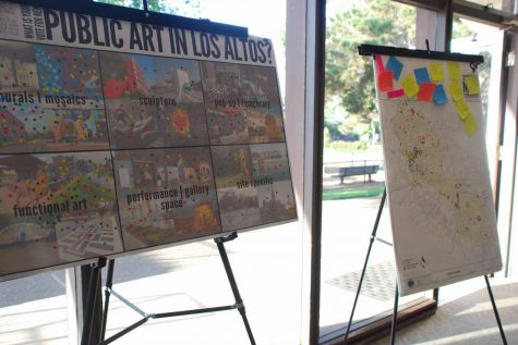 Los Altos Plans to Pilot Challenge Day Program