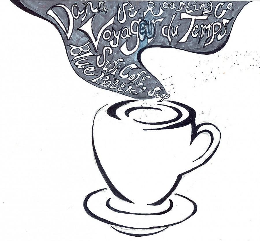 COFFEE000