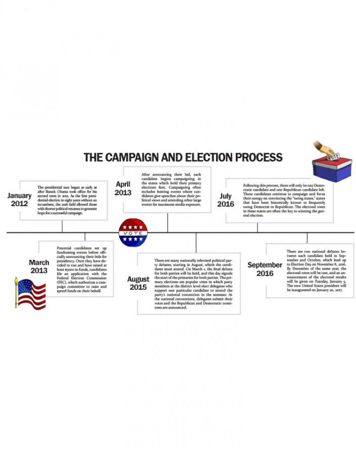 Graphic by Jim Hollingworth, Miranda Li and Vanessa Mark.