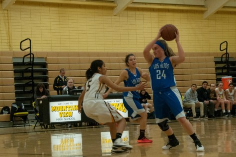 Turnovers Prove Costly for Girls Basketball in Game Against Mountain View