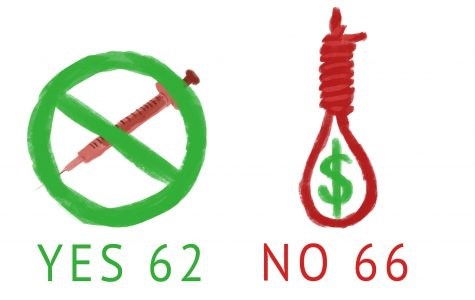 No to Death (Penalty)