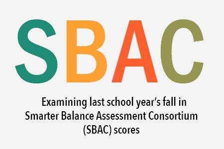 Examining Last School Year's Fall in SBAC Scores