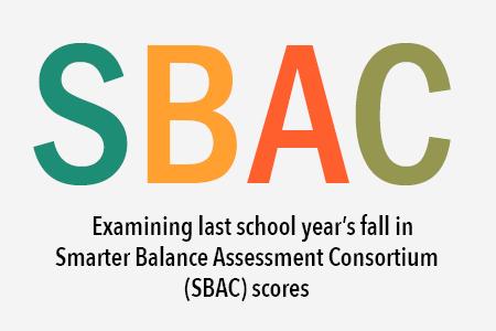 Examining Last School Years Fall in SBAC Scores