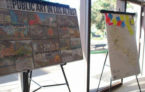 City's Public Arts Committee Develops Master Plan For New Works