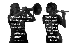 Is Marching Band a sport: Abso-flute-ly or tone-tally not?