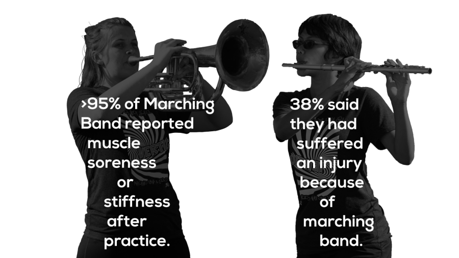 Is+Marching+Band+a+sport%3A+Abso-flute-ly+or+tone-tally+not%3F