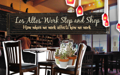Los Altos' Work Stop and Shop: How Where We Work Affects How We Work?