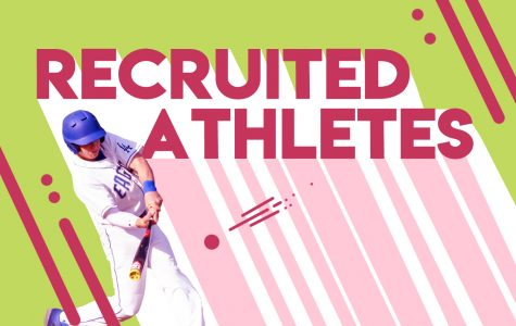Recruited Athletes
