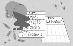 Editorial: Updating the finals policy for AP classes