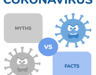 The Talon debunks several popular myths that have been spread about the coronavirus pandemic.