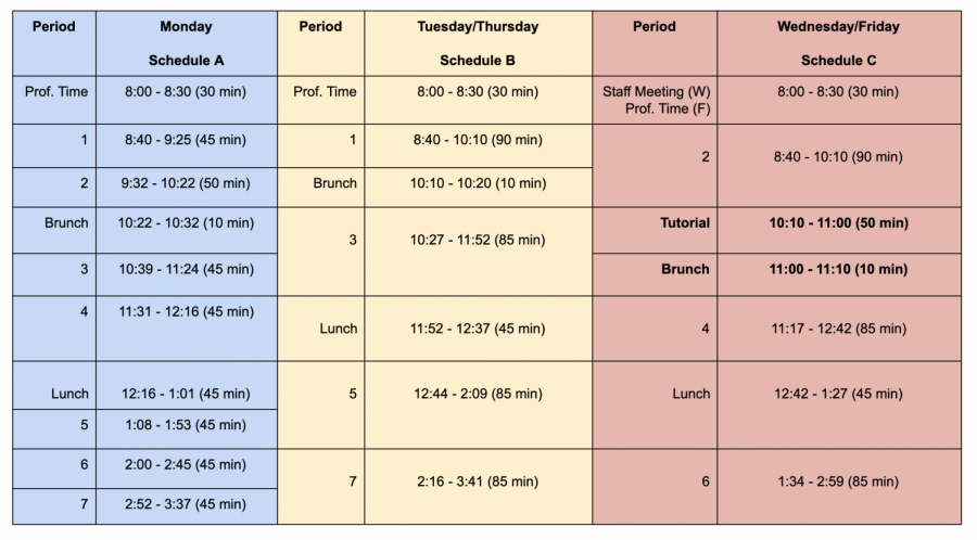The Mountain View–Los Altos District released a new schedule for the 2021–2022 school year.