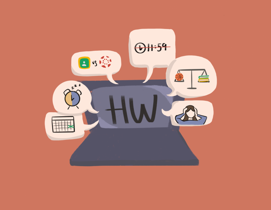 The Mountain View–Los Altos School District recently published the results to a homework survey, detailing participant's concerns with stress, unhealthy workloads and the lack of standardization between classes.